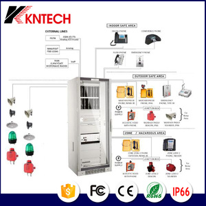 Industrial Communication Systems PAGA System use with industrial waterproof telephone KNSP-08L