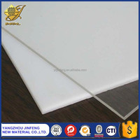 Rigid Matt White Opaque PVC Sheet