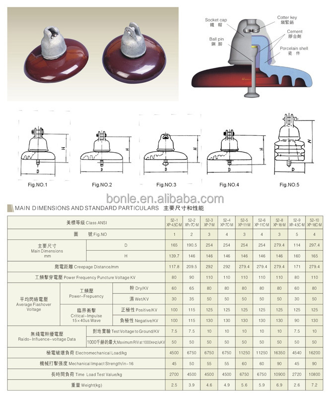 Cap and Pin Type Porcelain Suspension Insulator