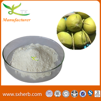 Factory Supply Saw Palmetto