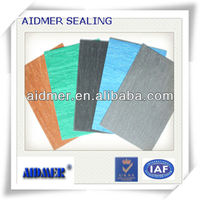 jointing Sheet caf