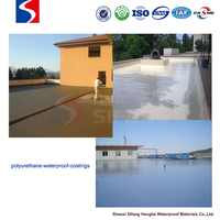 strong waterproofing coating polyurethane materials for basement