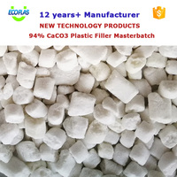 NC-7 Caco3 Filler Masterbatch for PE PP plastics