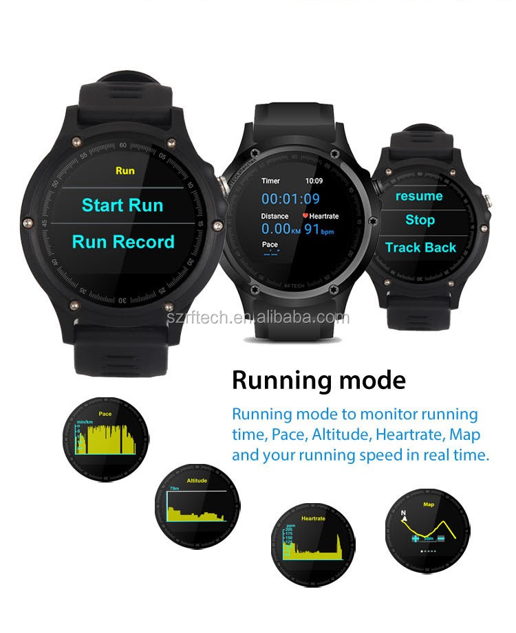LED Touch screen android smart watch programmable ,ce rohs smart watch