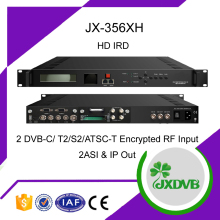 Multi Tuner HD Internet TV Decodificador