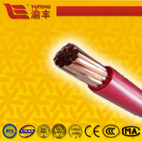 PVC Insulated House Single Core Heat Resistance Electrical Wire