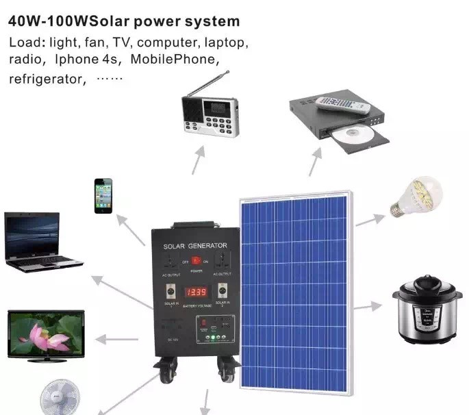 Best factory price 120w Portable Solar Power System energy panel Home Kit with Mobile Phone Charger LED Bulbs MP3 FM USB
