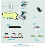 Censtar most efficient gas station pos system in China