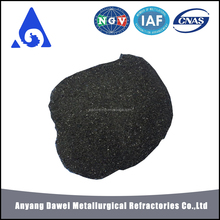 Black/Green Silicon Carbide/SiC Powder factories