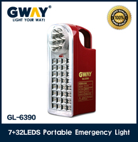 Car charging led emergency light,solar charging rechargeable lanterns