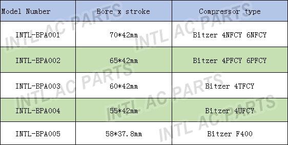 INTL-BPA001.jpg