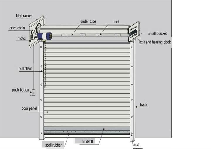 Electrical Control Insulation Roller Shutter Door Garage