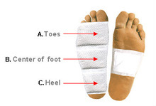 Korean Detox Foot Patch