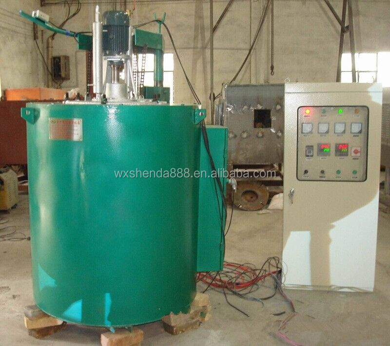 Steel Wire Annealing Furnace