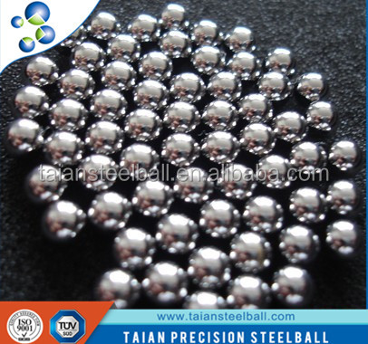 Hot Sale AISI316 Stainless Steel Ball for Medical Device