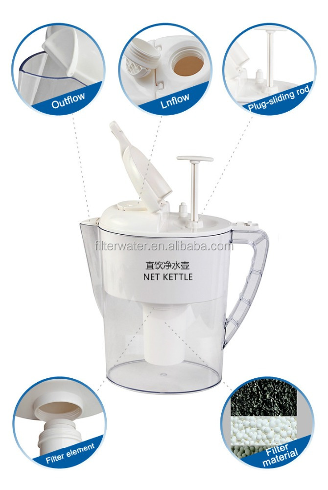 wholesale Alkaline water picher, Ceramic Water Filter Pitcher For Home Use , Alkaline water jug