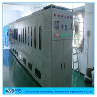 LED Multifunctional aging ,testing line ( bulb, strip )