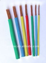 Professional standard install 2 phase conductor wire