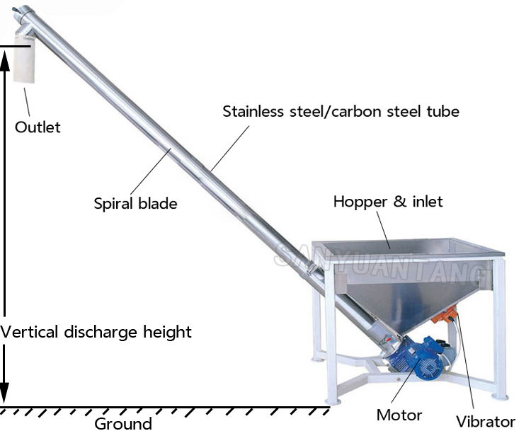 China poultry auger feeder