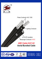 Professional XLPE ABC cable China manufacture rg59 cable price