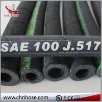 China Best Quality high pressure washer pumps hose