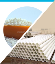 Surface packaging of various types of panels pvc particle toughener
