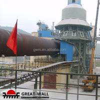 Low Investment High Return Rotary Kiln Plant for Gypsum Calcination