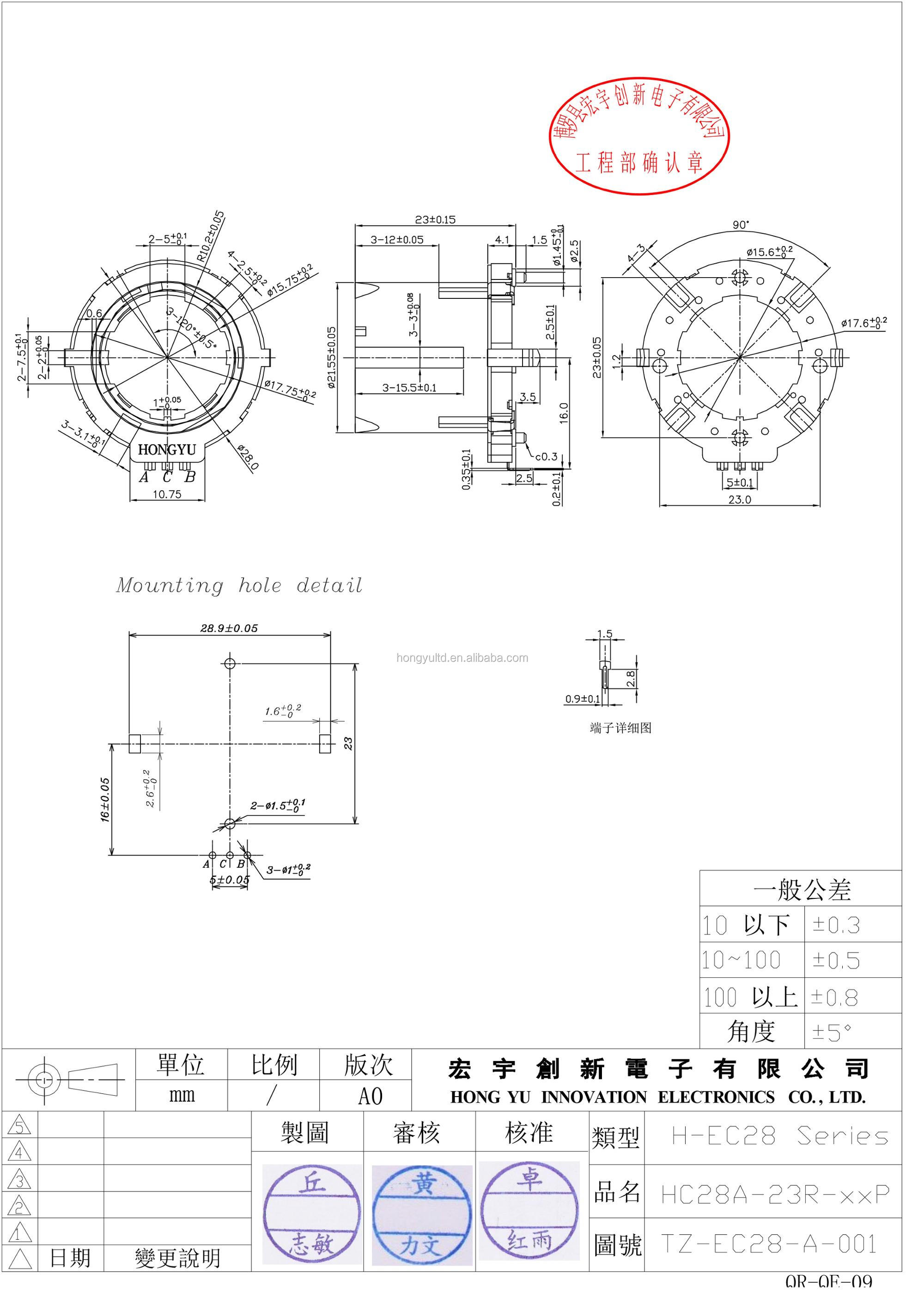 EC28A ring type incremental encoder for menu selection control