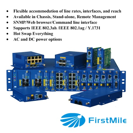10G Fiber to Copper Managed Chassis Media Converter Based onIEEE802.3ah, IEEE802.1ag
