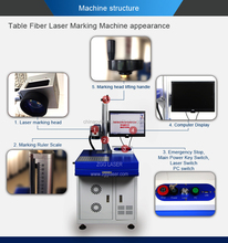 laser marking technologies/laser marking & engraving services