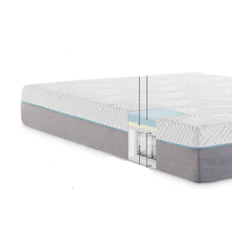 Factory wholesale suppliers hot selling in USA healthy Asian hybrid dream rest mattress - Jozy Mattress | Jozy.net