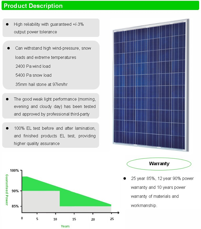 High efficiency solar panel kits, solar panel price, solar panel 250w poly from ouyad