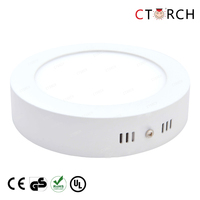 CTORCH Surface round led panel light indoor lighting 24w