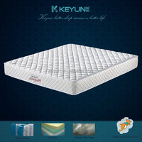 Cheap modern design Comfort bed mattress