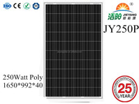 250w polysilicon solar pv panel