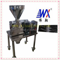 high efficient model GFSJ crusher /low power pharmaceutical mill