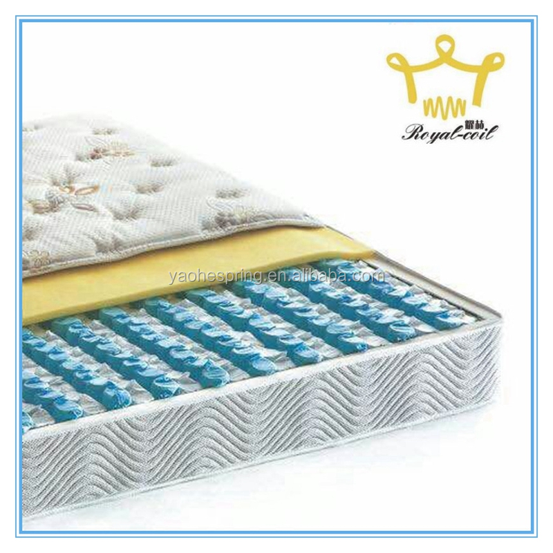 Factory Made Mattress Pocket Spring Unit Of Different Size