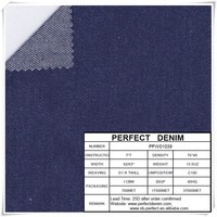 denim fabric for handbags