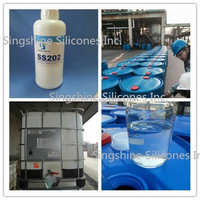 methyl hydrogen polysiloxane sewing thread siloxane silane siloxane water repellent