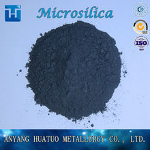 Price of Silica flour/dust/microsilica fume