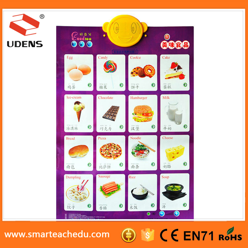 Good Selling play sound/music/story Palestine Phonetic Alphabet Kids Learning Wall Picture Low price Made in China