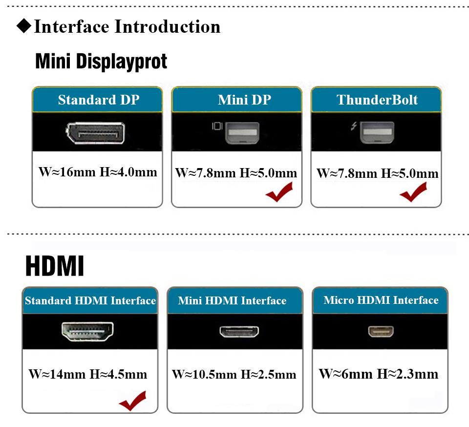 Mini DP to HDMI Adapter Cable Mini DisplayPort Thunderbolt Port Converter for Macbook Pro Air Projector Camera TV PC  (3)