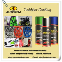 2015 removable Plastic dip car paint/pleeable coating for car