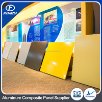 PVDF insulated aluminium plastic panels for indoor decoration