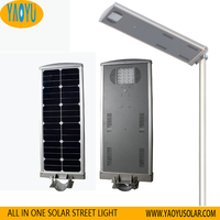 Outdoor Road Stree Lamp Energy Saving 20w Integrated LED Solar Home Light