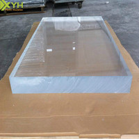 Cheap Price Colorful Plastic Acrylic Perspex Sheet Price