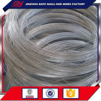 18 Gauge Binding Wire Specifications Soft Binding Wire Iron Tie Wire
