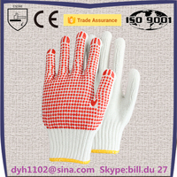 Personal Protective Equipment Finger Cover Cotton Products