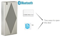 Bluetooth door access control with card reader