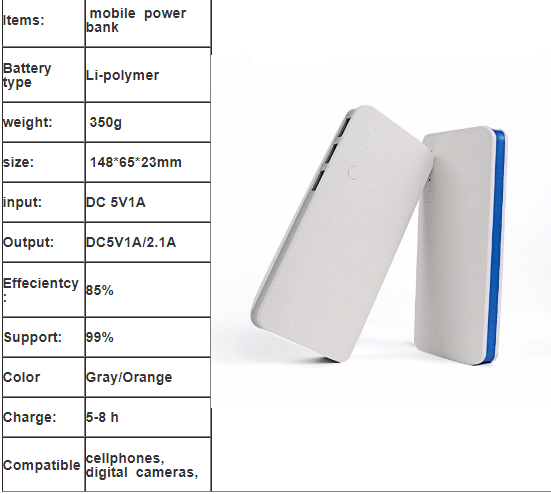 mobile power banks 20000mAh hot sales power bank qc power bank for iphone battery